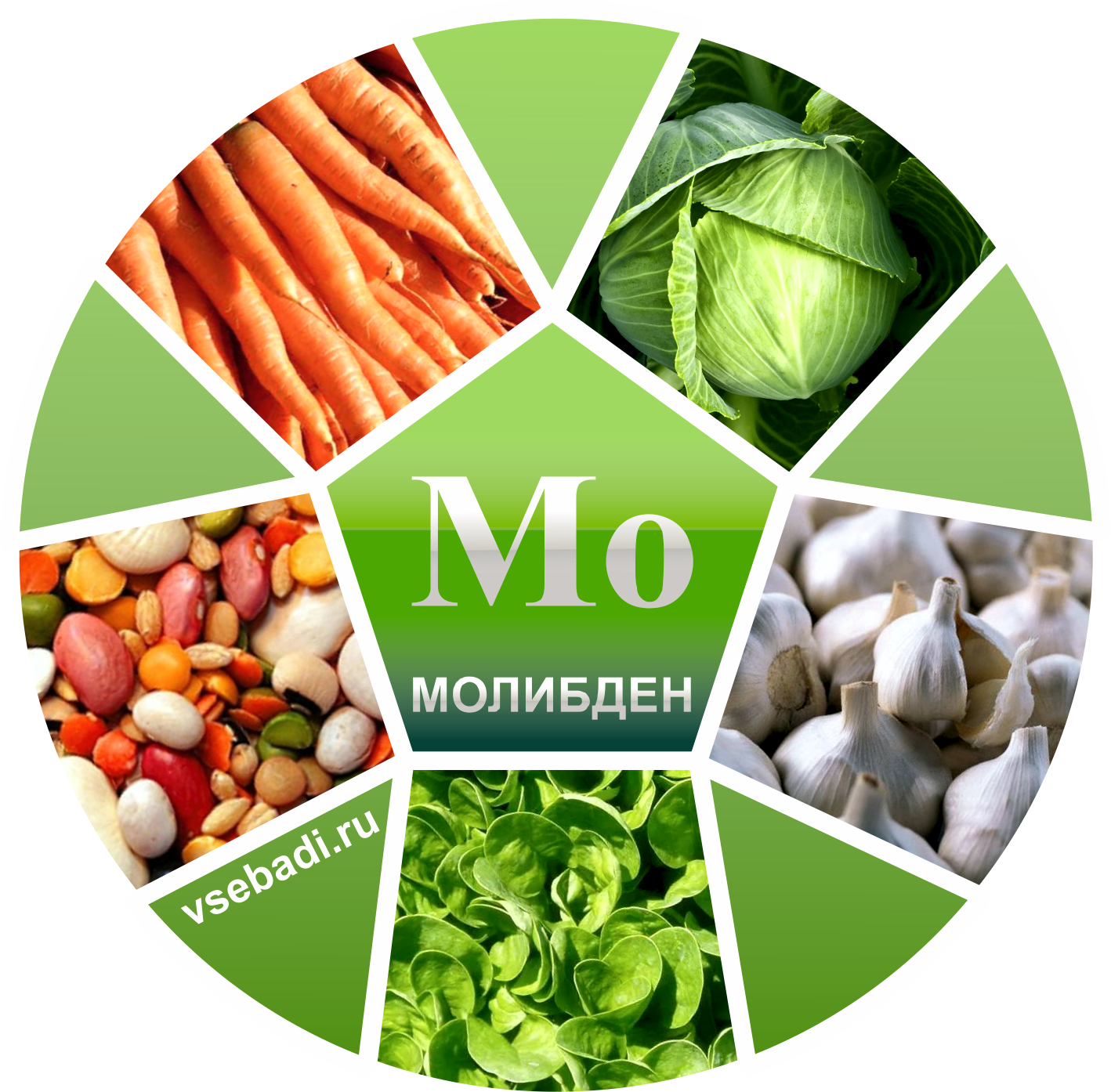 аминокислоты в бадах для снижения холестерина
